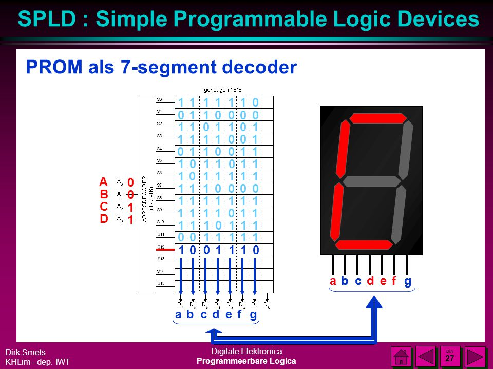 SPLD : Simple Programmable Logic Devices Dirk Smets KHLim - dep.