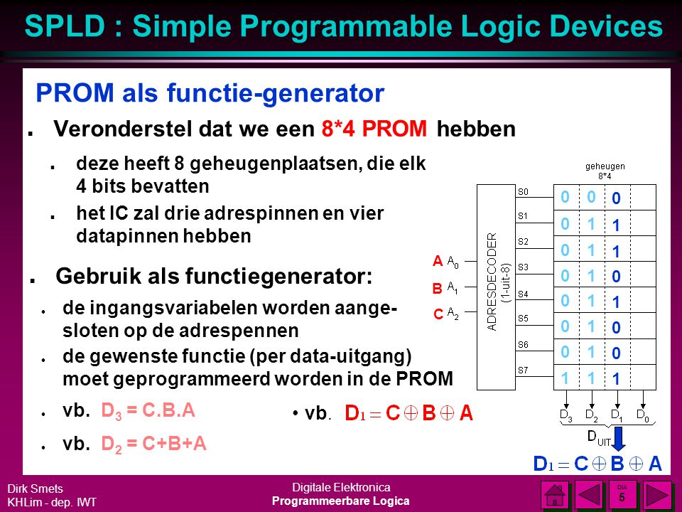 SPLD : Simple Programmable Logic Devices Dirk Smets KHLim - dep. IWT Digitale Elektronica Programmeerbare Logica DIA 4 DIA 4 PROM als functie-generato