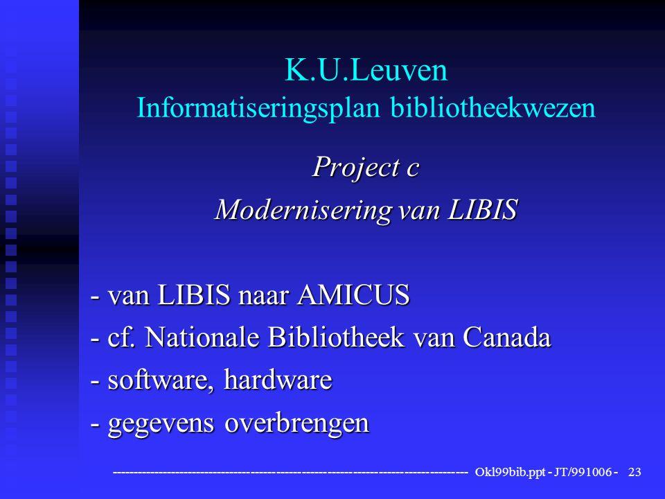 ------------------------------------------------------------------------------------ Okl99bib.ppt - JT/991006 -23 K.U.Leuven Informatiseringsplan bibliotheekwezen Project c Modernisering van LIBIS - van LIBIS naar AMICUS - cf.
