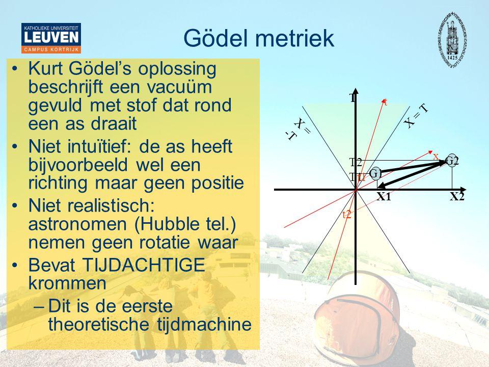 Gödel metriek Kurt Gödel's oplossing beschrijft een vacuüm gevuld met stof dat rond een as draait Niet intuïtief: de as heeft bijvoorbeeld wel een richting maar geen positie Niet realistisch: astronomen (Hubble tel.) nemen geen rotatie waar Bevat TIJDACHTIGE krommen –Dit is de eerste theoretische tijdmachine X2 T X = T X = -T x t G2 G1 T2 T1 t2 t1 X1