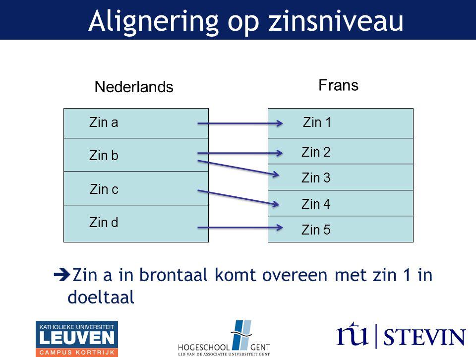  Zin a in brontaal komt overeen met zin 1 in doeltaal Zin a Zin b Zin c Zin d Nederlands Zin 2 Zin 1 Zin 3 Zin 4 Zin 5 Alignering op zinsniveau Frans