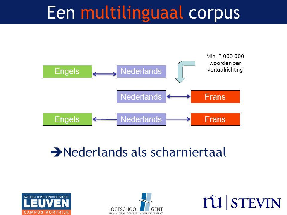 Nederlands  Nederlands als scharniertaal Nederlands Engels Frans Min.