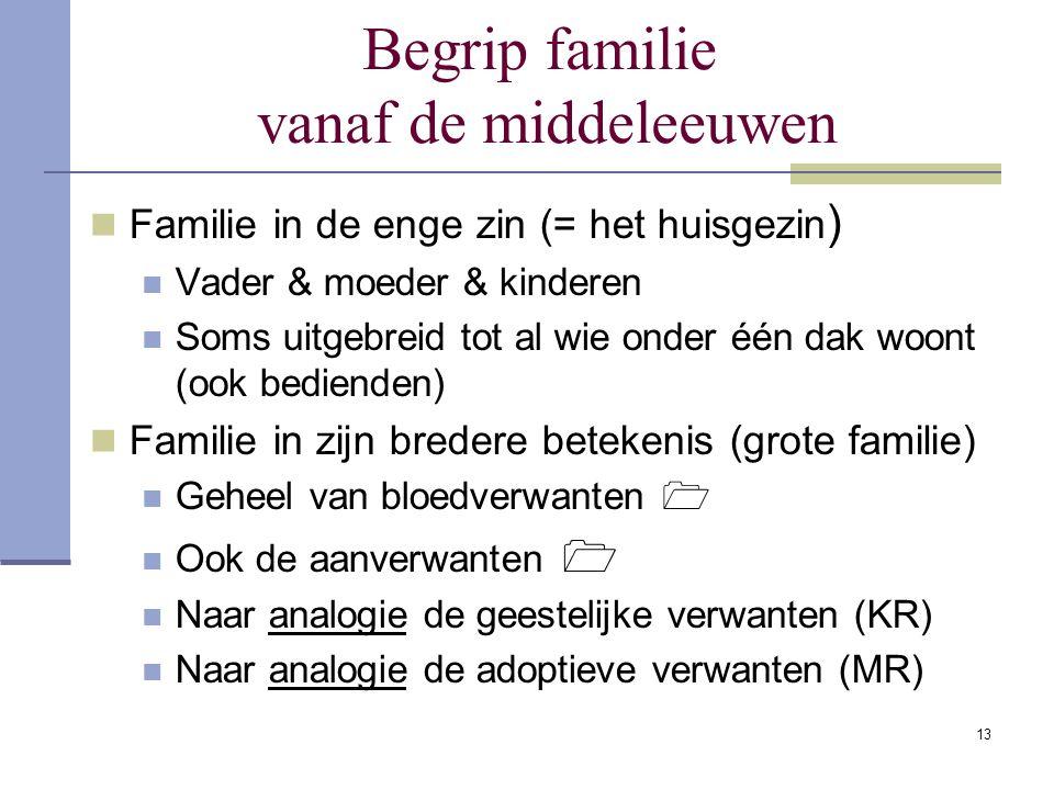 13 Begrip familie vanaf de middeleeuwen Familie in de enge zin (= het huisgezin ) Vader & moeder & kinderen Soms uitgebreid tot al wie onder één dak w