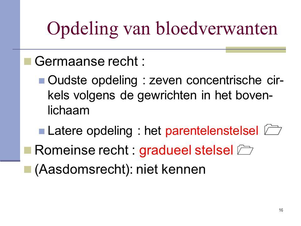 16 Opdeling van bloedverwanten Germaanse recht : Oudste opdeling : zeven concentrische cir- kels volgens de gewrichten in het boven- lichaam Latere op