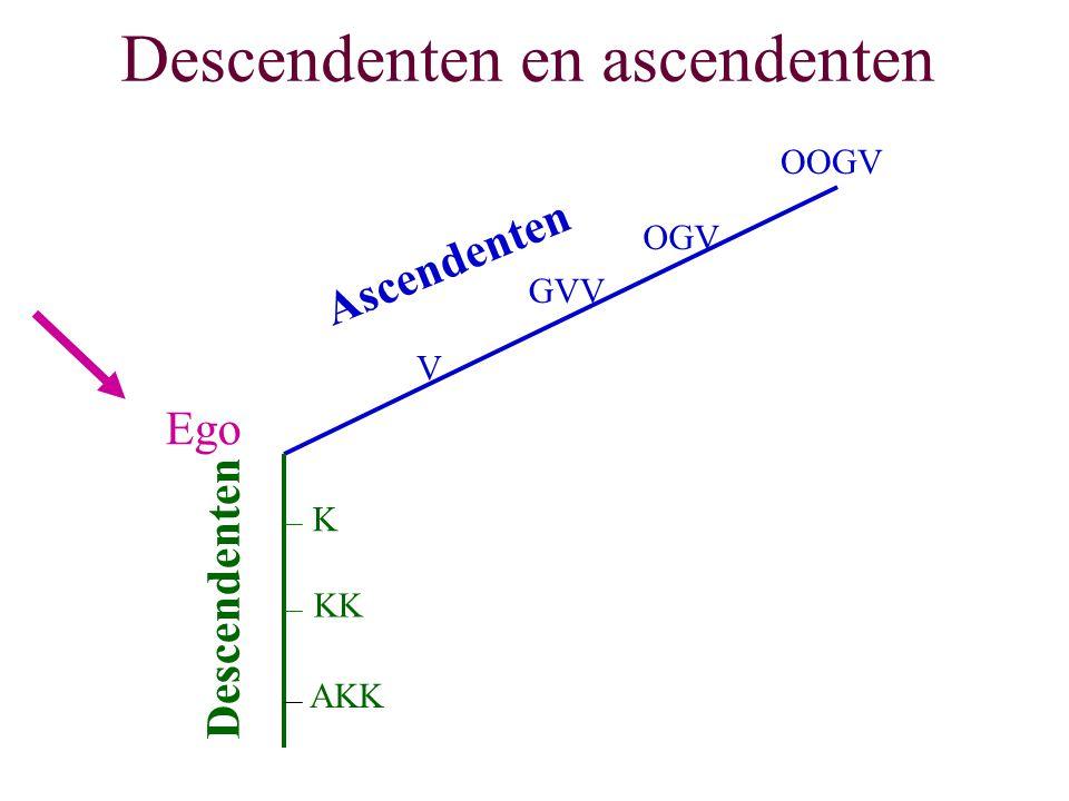 Ego OOGV GVV V OGV K KK AKK Ascendenten Descendenten Descendenten en ascendenten
