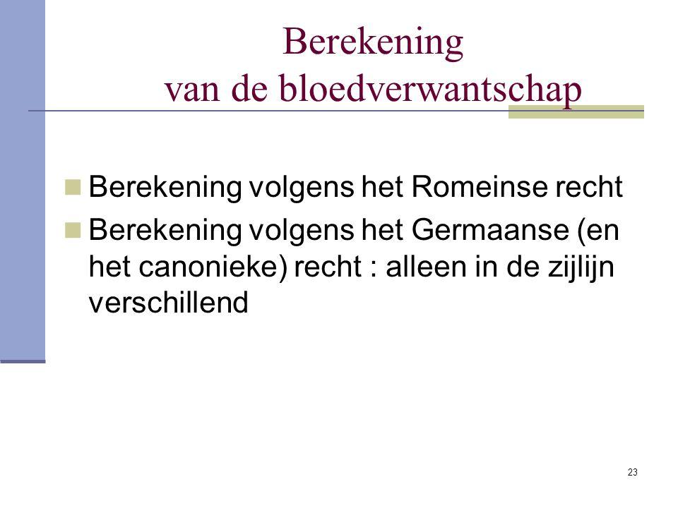23 Berekening van de bloedverwantschap Berekening volgens het Romeinse recht Berekening volgens het Germaanse (en het canonieke) recht : alleen in de