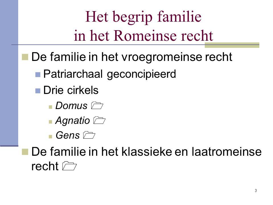 3 Het begrip familie in het Romeinse recht De familie in het vroegromeinse recht Patriarchaal geconcipieerd Drie cirkels Domus  Agnatio  Gens  De f