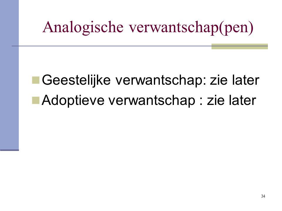 34 Analogische verwantschap(pen) Geestelijke verwantschap: zie later Adoptieve verwantschap : zie later