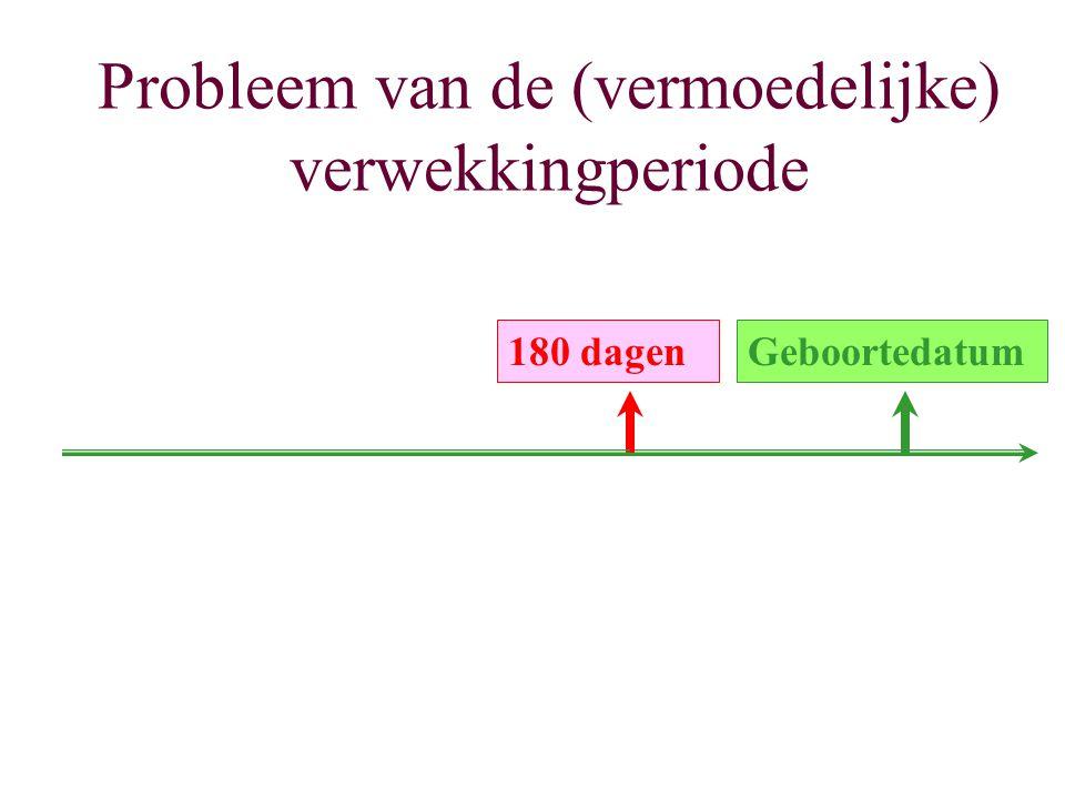 Probleem van de (vermoedelijke) verwekkingperiode Geboortedatum180 dagen