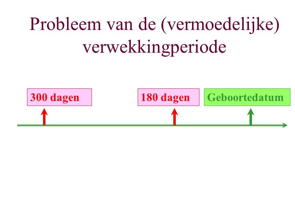 Probleem van de (vermoedelijke) verwekkingperiode Geboortedatum180 dagen300 dagen