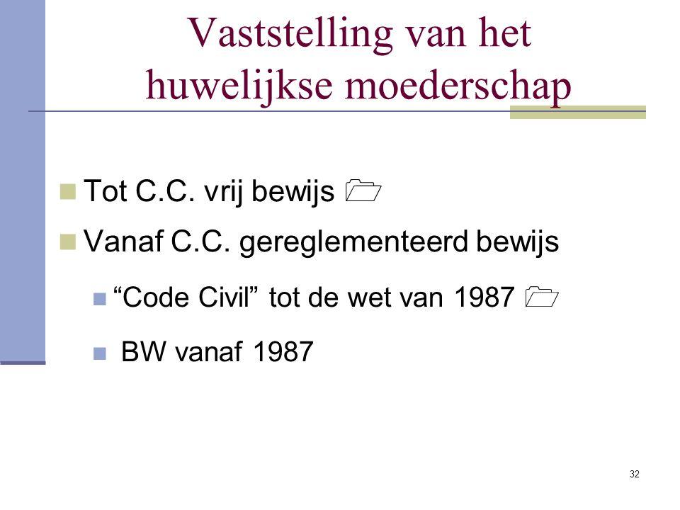 """32 Vaststelling van het huwelijkse moederschap Tot C.C. vrij bewijs  Vanaf C.C. gereglementeerd bewijs """"Code Civil"""" tot de wet van 1987  BW vanaf 19"""