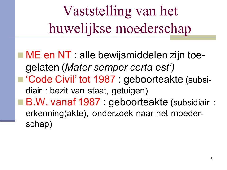 33 Vaststelling van het huwelijkse moederschap ME en NT : alle bewijsmiddelen zijn toe- gelaten (Mater semper certa est') 'Code Civil' tot 1987 : gebo