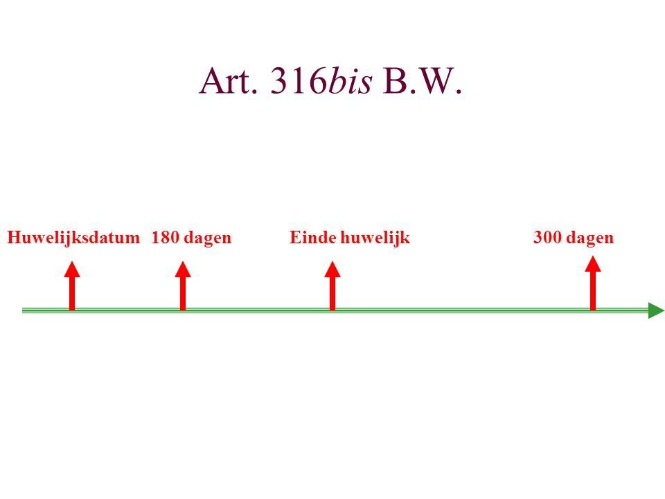 Art. 316bis B.W. Huwelijksdatum180 dagenEinde huwelijk300 dagen