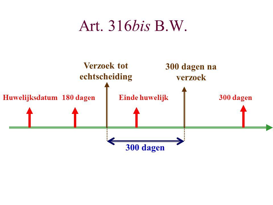 Art. 316bis B.W. Huwelijksdatum180 dagenEinde huwelijk300 dagen Verzoek tot echtscheiding 300 dagen na verzoek 300 dagen