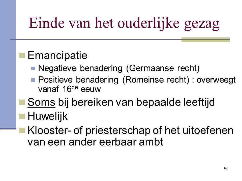 62 Einde van het ouderlijke gezag Emancipatie Negatieve benadering (Germaanse recht) Positieve benadering (Romeinse recht) : overweegt vanaf 16 de eeu