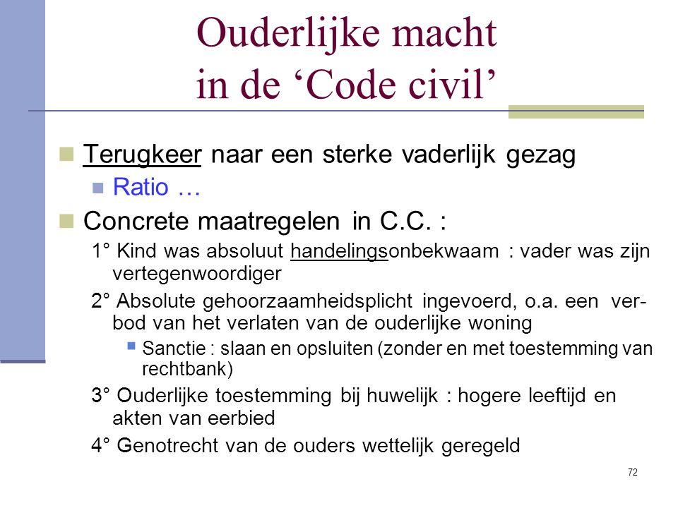 72 Ouderlijke macht in de 'Code civil' Terugkeer naar een sterke vaderlijk gezag Ratio … Concrete maatregelen in C.C. : 1° Kind was absoluut handeling