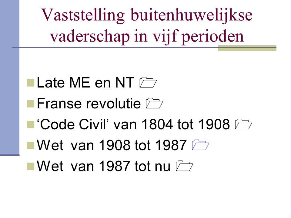 Vaststelling buitenhuwelijkse vaderschap in vijf perioden Late ME en NT  Franse revolutie  'Code Civil' van 1804 tot 1908  Wet van 1908 tot 1987 