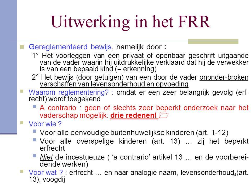 Uitwerking in het FRR Gereglementeerd bewijs, namelijk door : 1° Het voorleggen van een privaat of openbaar geschrift uitgaande van de vader waarin hi