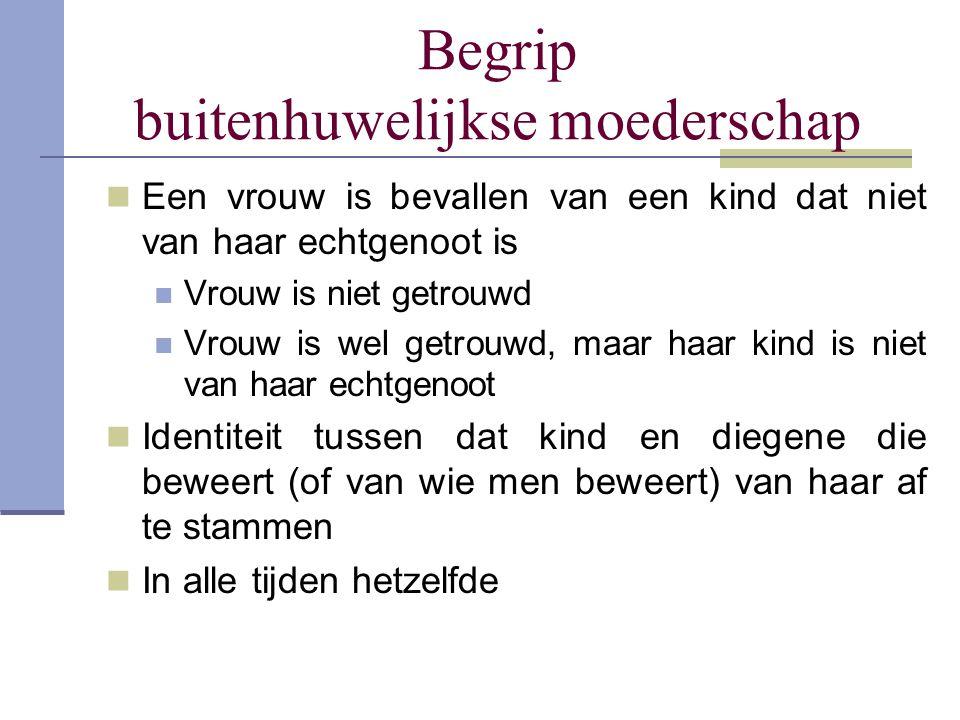 Naam buitenhuwelijkse kind Geregeld door het gewoonterecht tot 1987, nu door art.