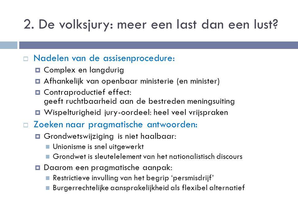 2. De volksjury: meer een last dan een lust?  Nadelen van de assisenprocedure:  Complex en langdurig  Afhankelijk van openbaar ministerie (en minis
