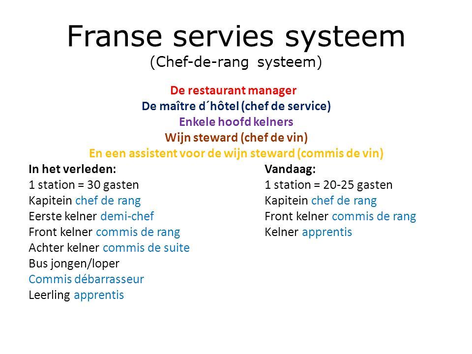 Franse servies systeem (Chef-de-rang systeem) De restaurant manager De maître d´hôtel (chef de service) Enkele hoofd kelners Wijn steward (chef de vin
