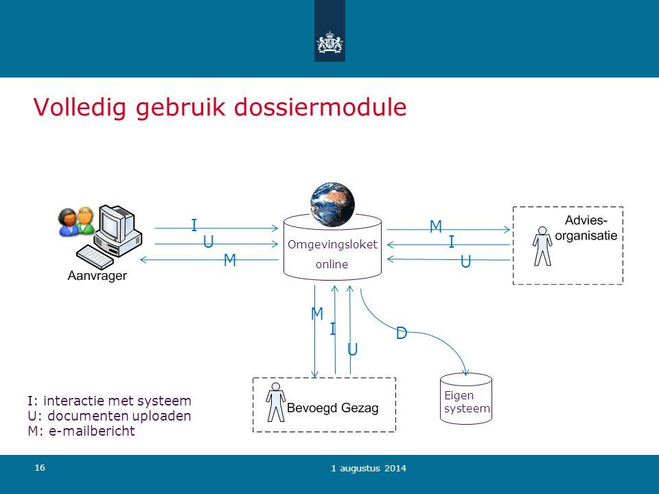 16 1 augustus 2014 Omgevingsloket online D Eigen systeem I: interactie met systeem U: documenten uploaden M: e-mailbericht Volledig gebruik dossiermod