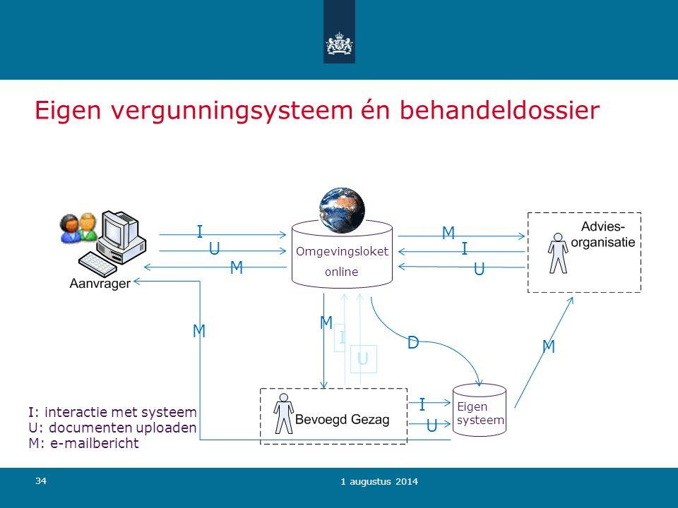 34 1 augustus 2014 Omgevingsloket online D Eigen systeem I: interactie met systeem U: documenten uploaden M: e-mailbericht I U M I U M I M U I U MM Ei