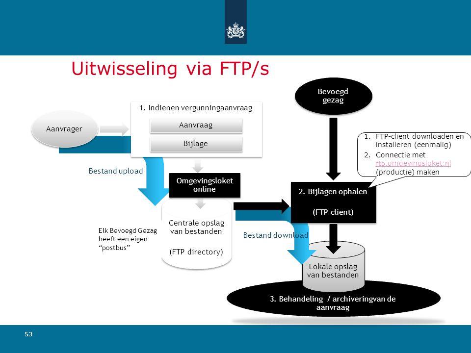 53 Uitwisseling via FTP/s Centrale opslag van bestanden (FTP directory) Centrale opslag van bestanden (FTP directory) Bestand upload 3.