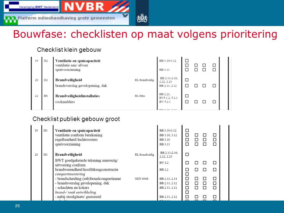 25 Bouwfase: checklisten op maat volgens prioritering Checklist publiek gebouw groot Checklist klein gebouw