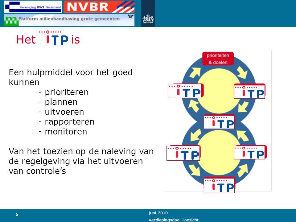 6 juni 2010 Verdiepingsdag Toezicht Het iTP is Een hulpmiddel voor het goed kunnen - prioriteren - plannen - uitvoeren - rapporteren - monitoren Van h