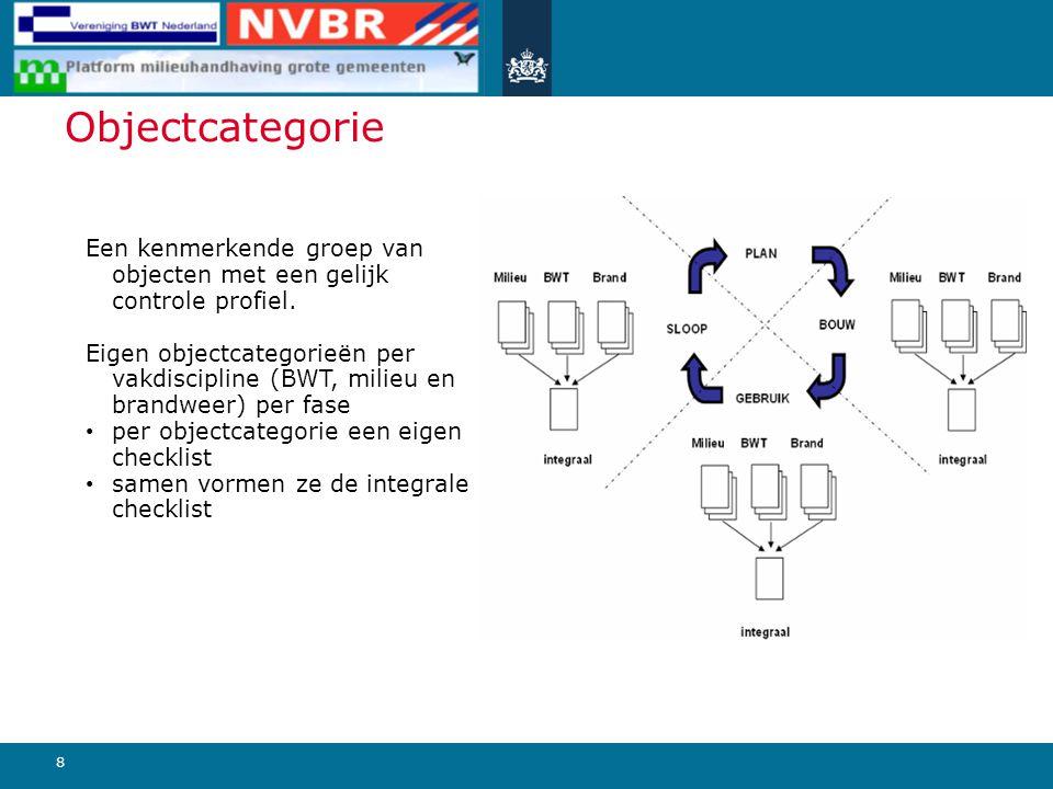 8 Objectcategorie Een kenmerkende groep van objecten met een gelijk controle profiel. Eigen objectcategorieën per vakdiscipline (BWT, milieu en brandw