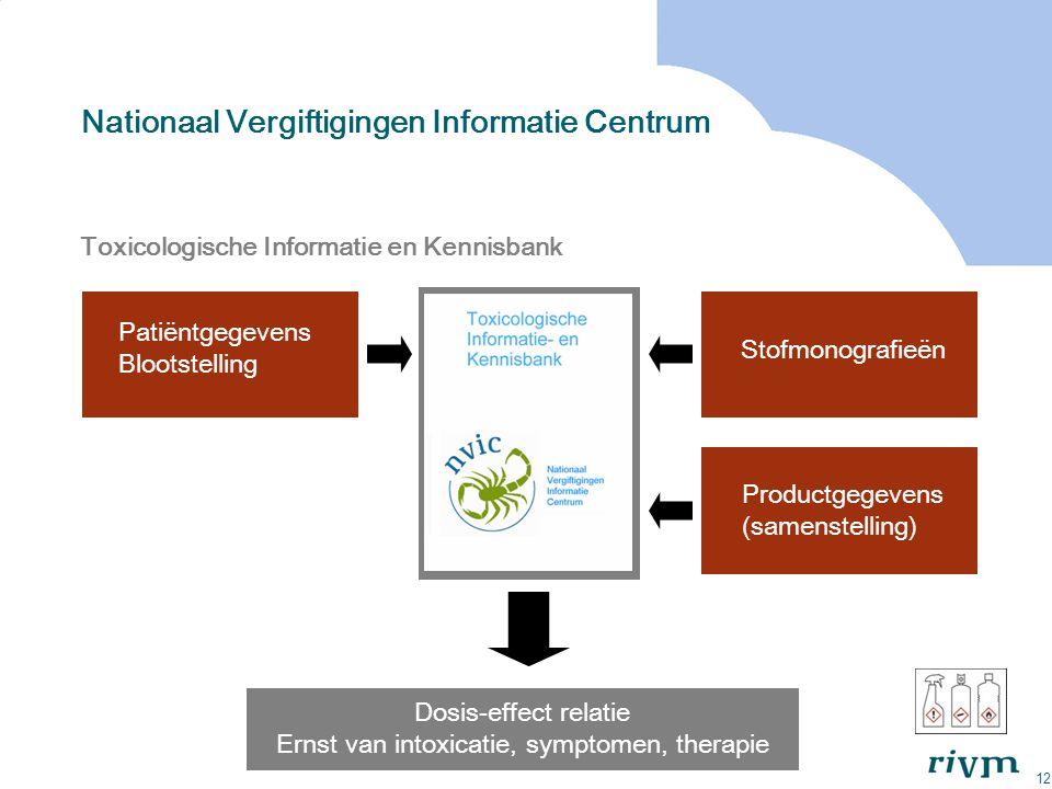 12 Toxicologische Informatie en Kennisbank Patiëntgegevens Blootstelling Stofmonografieën Productgegevens (samenstelling) Dosis-effect relatie Ernst v