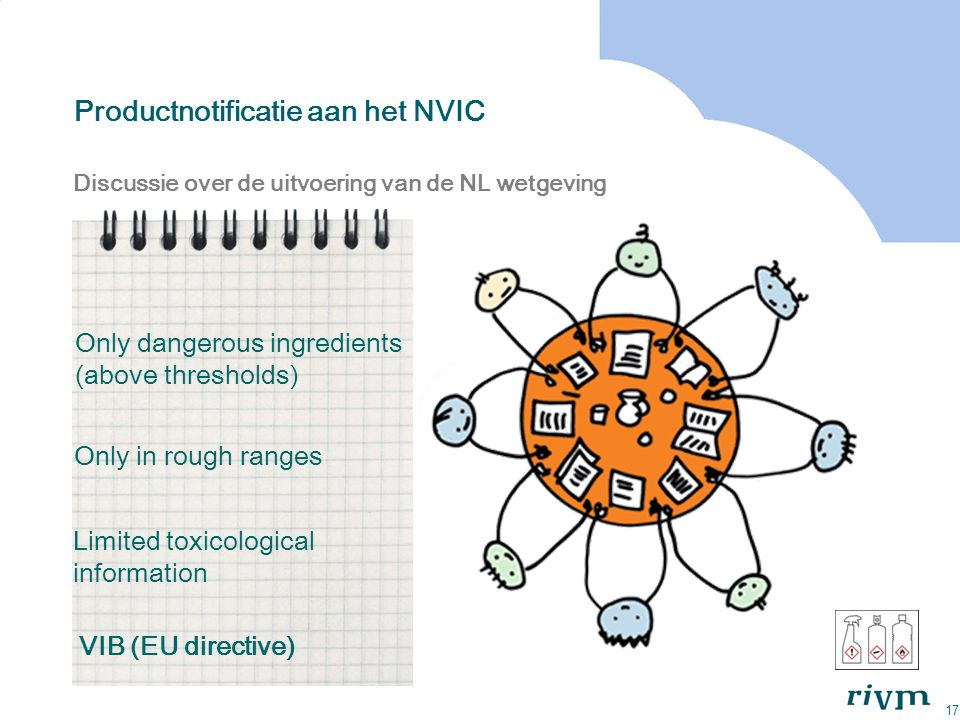 17 Productnotificatie aan het NVIC Discussie over de uitvoering van de NL wetgeving Only dangerous ingredients (above thresholds) Only in rough ranges