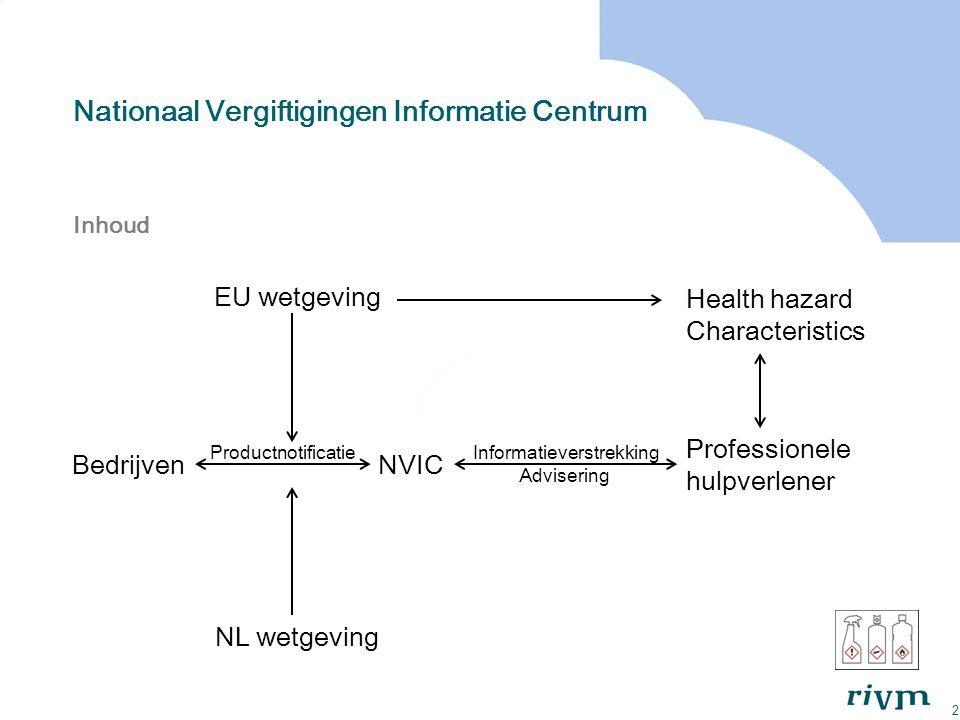 2 NVIC Professionele hulpverlener Bedrijven NL wetgeving EU wetgeving Informatieverstrekking Advisering Productnotificatie Inhoud Nationaal Vergiftigi