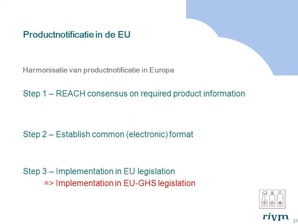21 Productnotificatie in de EU Harmonisatie van productnotificatie in Europa Step 1 – REACH consensus on required product information Step 2 – Establi