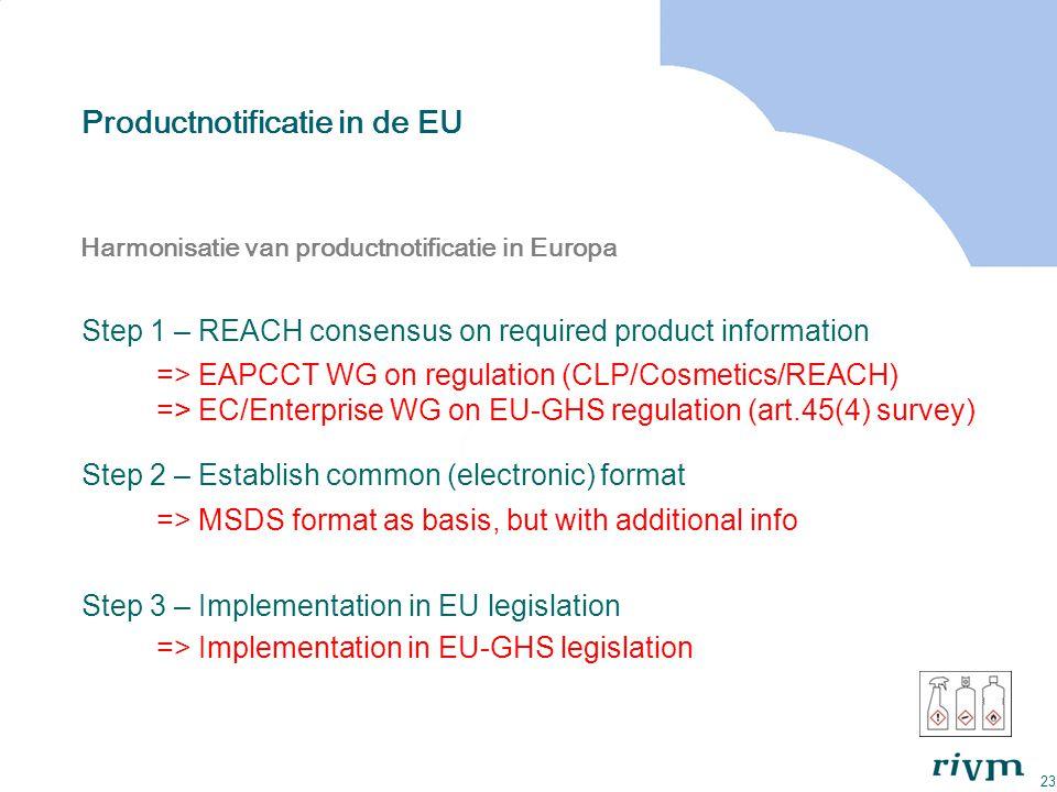 23 Productnotificatie in de EU Harmonisatie van productnotificatie in Europa Step 1 – REACH consensus on required product information Step 2 – Establi