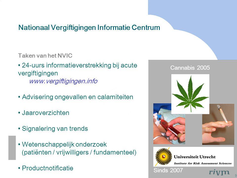 9 Nationaal Vergiftigingen Informatie Centrum Cannabis 2005 Taken van het NVIC 24-uurs informatieverstrekking bij acute vergiftigingen www.vergiftigin