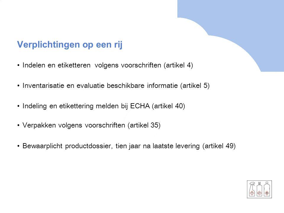 Indelen van stoffen (3) Beschikbare informatie: –Volgens testmethoden uit de testmethodenverordening (EG.