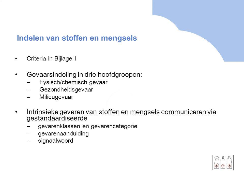 Indelen van mengsels (2) -Inventariseren relevante beschikbare informatie -M.b.t.