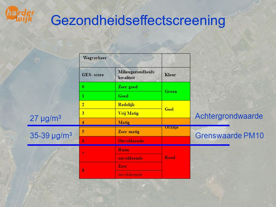 Wegverkeer GES- score Milieugezondheids kwaliteit Kleur 0Zeer goed Groen 1Goed 2Redelijk Geel 3Vrij Matig 4Matig Oranje 5Zeer matig 6Onvoldoende Rood