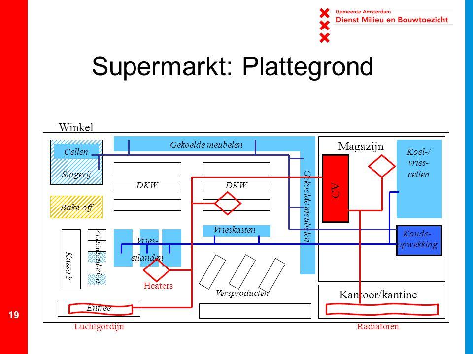 19 Supermarkt: Plattegrond Winkel Magazijn Kantoor/kantine Gekoelde meubelen Vries- eilanden Actiemeubelen Kassa's Slagerij CellenKoel-/ vries- cellen