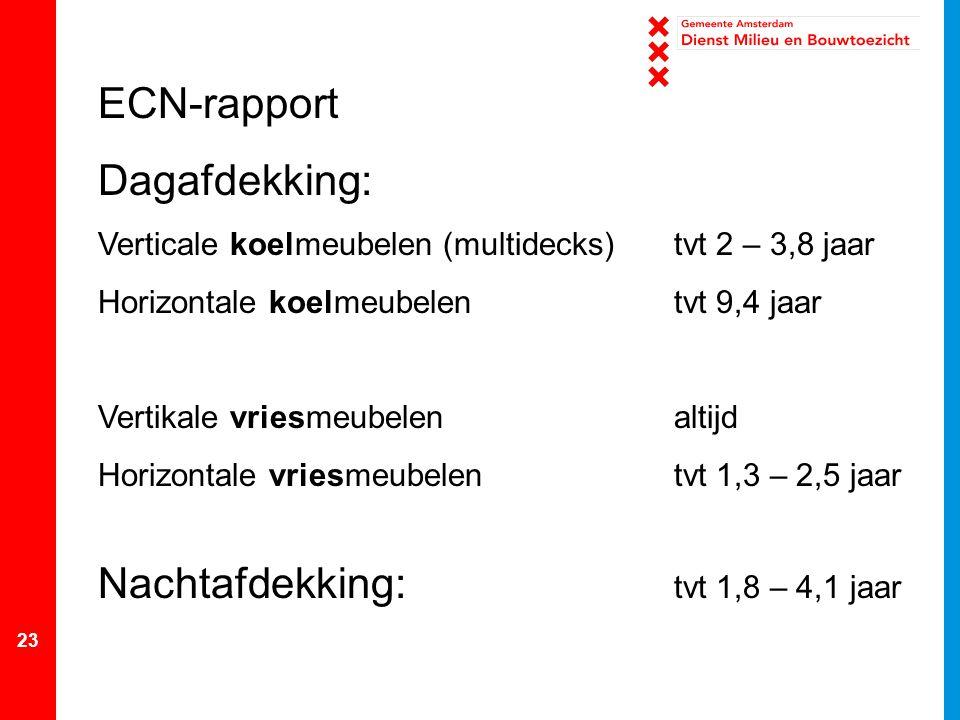 23 ECN-rapport Dagafdekking: Verticale koelmeubelen (multidecks)tvt 2 – 3,8 jaar Horizontale koelmeubelentvt 9,4 jaar Vertikale vriesmeubelenaltijd Ho