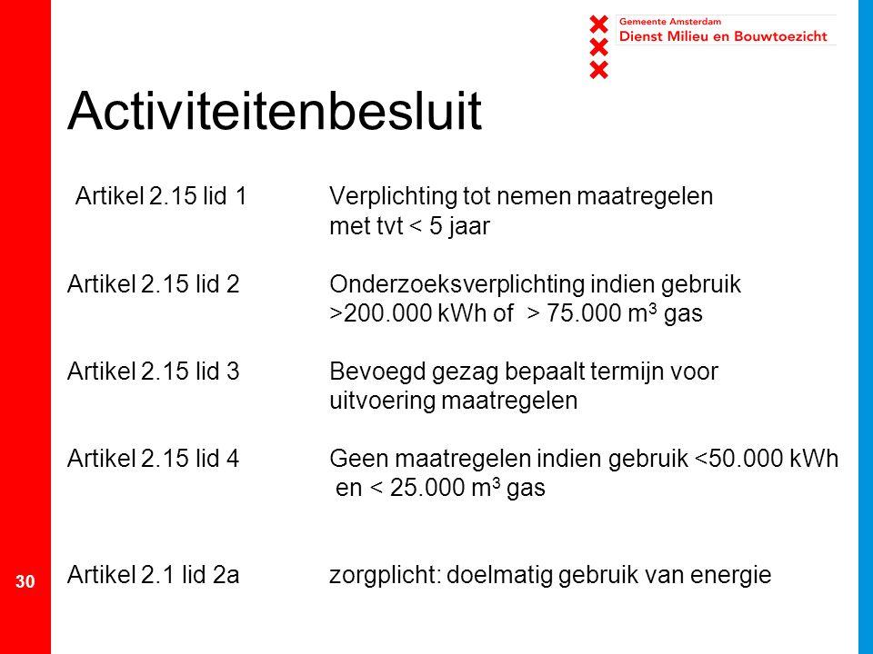 30 Activiteitenbesluit Artikel 2.15 lid 1Verplichting tot nemen maatregelen met tvt 200.000 kWh of > 75.000 m 3 gas Artikel 2.15 lid 3Bevoegd gezag be