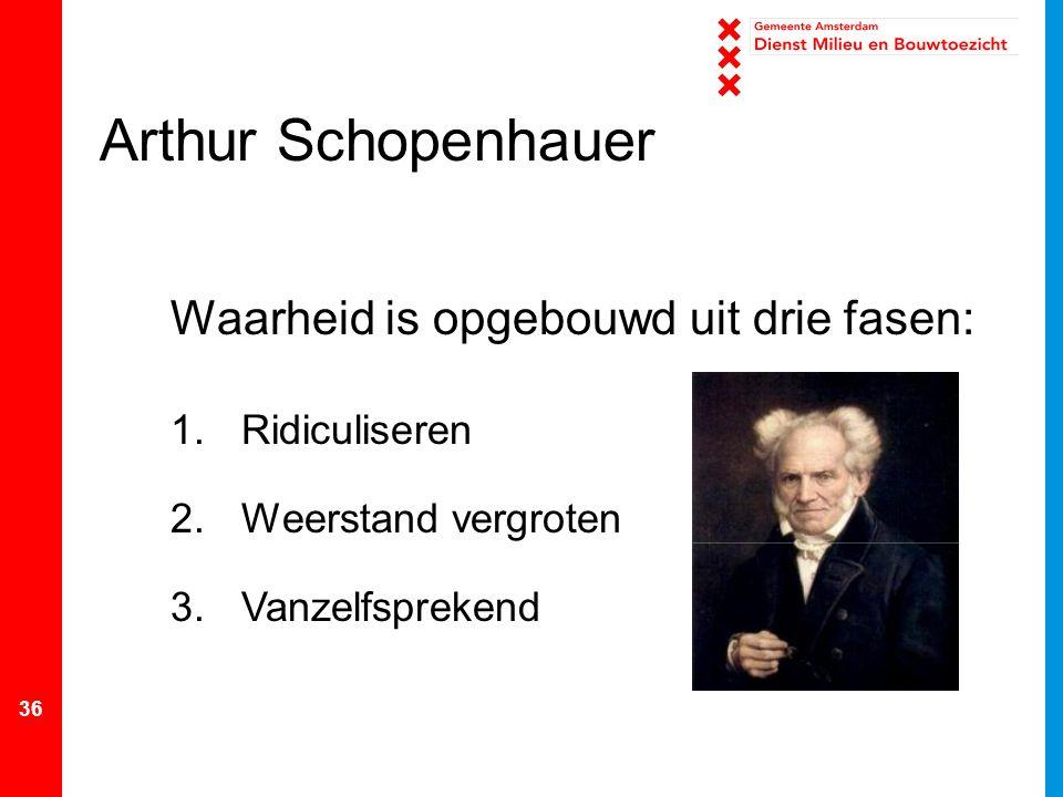 36 Arthur Schopenhauer Waarheid is opgebouwd uit drie fasen: 1.Ridiculiseren 2.Weerstand vergroten 3.Vanzelfsprekend