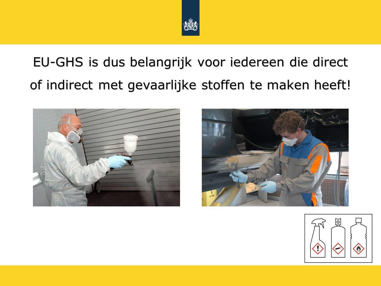 EU-GHS is geen afzonderlijk stukje wetgeving.