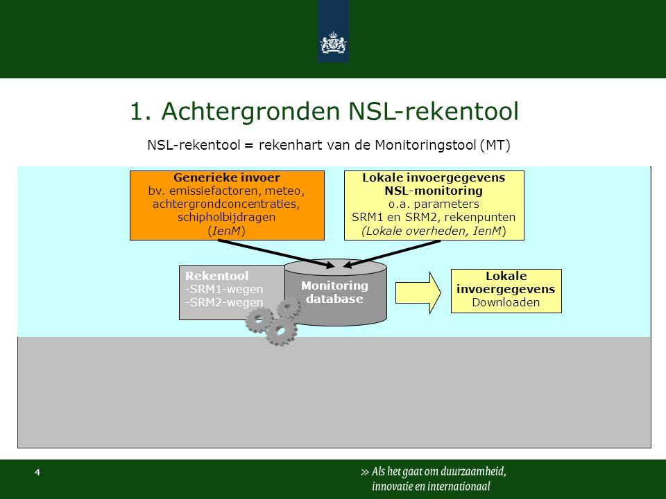 4 1. Achtergronden NSL-rekentool NSL-rekentool = rekenhart van de Monitoringstool (MT) Monitoring database Rekentool -SRM1-wegen -SRM2-wegen Generieke