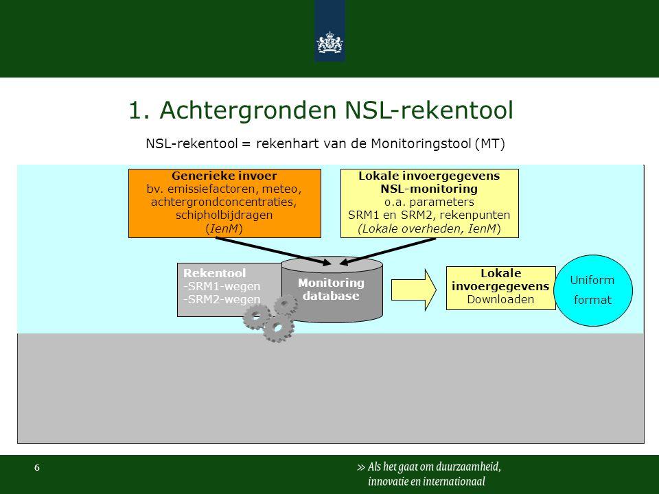 6 1. Achtergronden NSL-rekentool NSL-rekentool = rekenhart van de Monitoringstool (MT) Monitoring database Rekentool -SRM1-wegen -SRM2-wegen Generieke