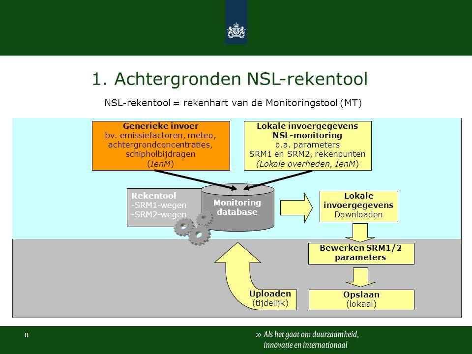8 1. Achtergronden NSL-rekentool NSL-rekentool = rekenhart van de Monitoringstool (MT) Monitoring database Rekentool -SRM1-wegen -SRM2-wegen Bewerken