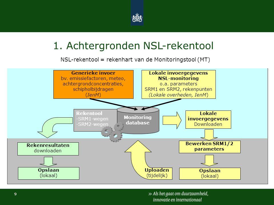 9 1. Achtergronden NSL-rekentool NSL-rekentool = rekenhart van de Monitoringstool (MT) Monitoring database Rekentool -SRM1-wegen -SRM2-wegen Rekenresu