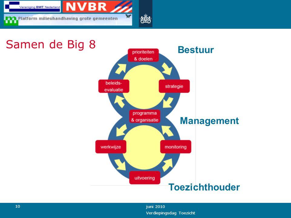 10 juni 2010 Verdiepingsdag Toezicht Bestuur Management Toezichthouder Samen de Big 8